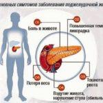 8 народных средств для восстановления поджелудочной железы